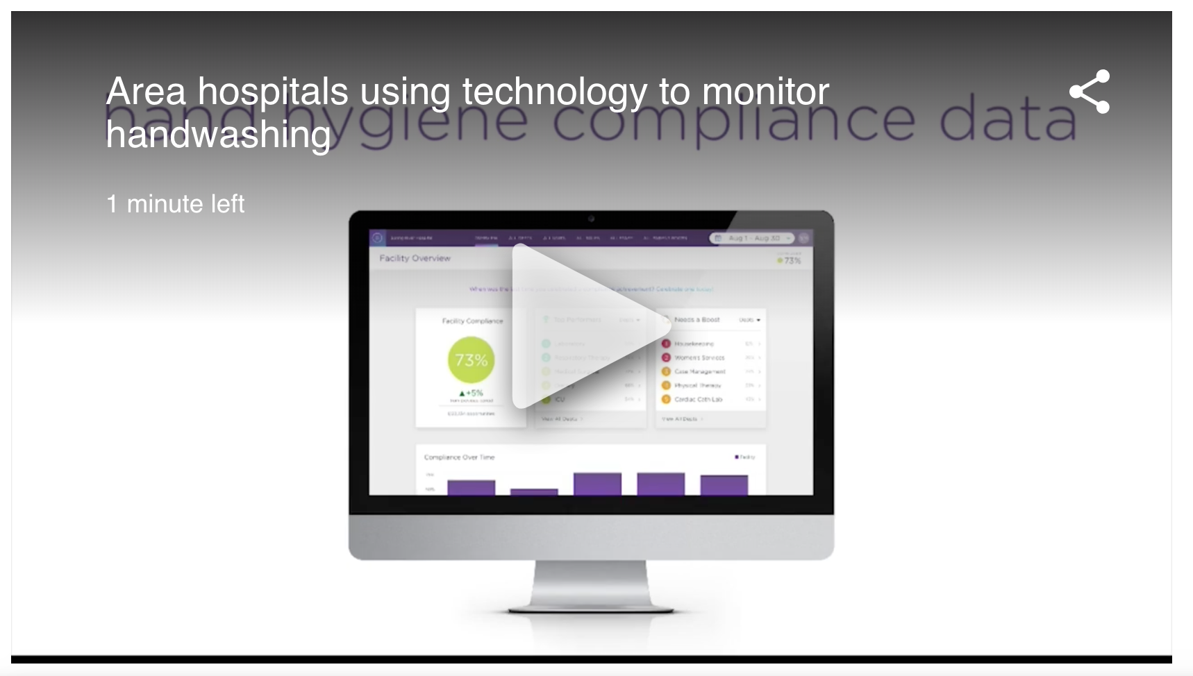 How Safety Technology Can Boost Hospital Revenue & Marketing Impact